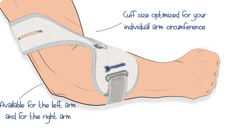 illustration of the masalo cuff against tennis elbow, golfers elbow, mouse arm (epicondylitis) with its revolutionary counter-traction principle